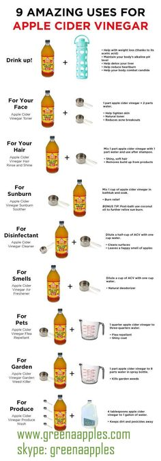 #Nutrition #apple cider vinegar #Diet plan #Green Apples Green Apples: Online Diet , Alternate Medicine, Stress Mgt consultancy www.greenaapples.com | skype: greenaapples | +91 976-436-4946
