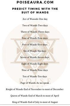 Divination Cards, Tarot Cards, Tarot Interpretation, King Of Wands, Tarot Card Spreads, Wiccan Spell Book, Witchcraft For Beginners, Tarot Astrology, Astro Turf