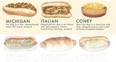 It's not just a sausage in a bun; it's a beautiful blank canvas. It's a hot dog, which is a foodstuff eaten worldwide. Here are 40 distinctive varieties from around the globe &mda...