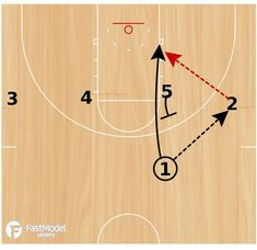 How To Become Great At Playing Basketball. For years, fans of all ages have loved the game of basketball. There are many people that don't know how to play. Indoor Basketball Hoop, Lifetime Basketball Hoop, Indiana Basketball, Basketball Tricks, Basketball Workouts, Basketball Skills, Basketball Pictures, Basketball Coach, Girls Basketball
