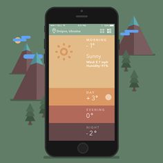 Hello everyone! Here's a weather app concept animation. I really like to create some concepts just for fun. But this could be realised in real life. The main idea is very simple — single screen-app that show currently weather in your region by four filter…