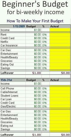 free home budget template excel track your personal budget as