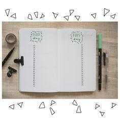 Bullet Journal Inspiration: Daily Logs. #dailylog #bulletjournal #journal #inspiration