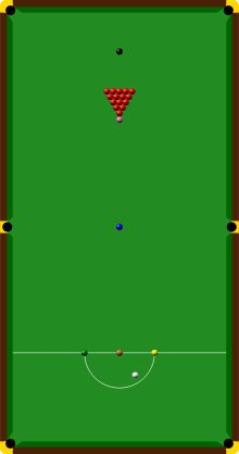 A beginners Guide to playing Snooker