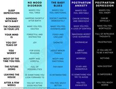 Baby Blues vs. Postpartum Depression vs. Postpartum Anxiety   Etsy Mindful Parenting, Gentle Parenting, Parenting Advice, Postpartum Anxiety, Postpartum Depression, Mother Care, Birthing Classes, Nurse Office, Mental Health Advocate