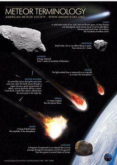 Meteor Info