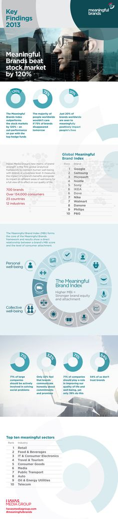 Understanding the meaning of your corporate brand is clearly explained in this infographic