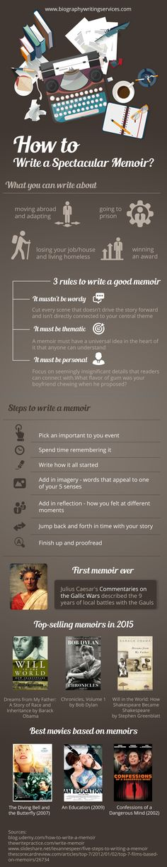 Best Writing A Business Plan Images  Business Planning Writing  How To Write A Spectacular Memoir Inforgaphic Writing A Biography Memoir  Writing Writing A