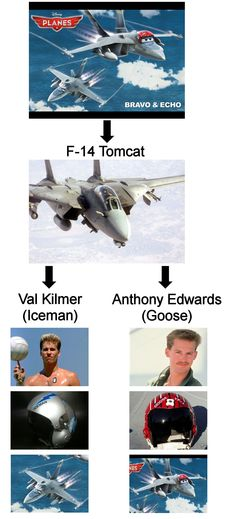 An image has been released from Disneys Planes, with Val Kilmer and Anthony Edwards voicing 2 characters. Notice the Top Gun references? - Imgur