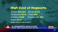 CNN actually researched how much it would cost to go to Hogwarts. I'd take out the loans, it'd be worth it! And besides, the only one you'd have to pay yearly is the tuition and textbooks.