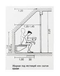 Image result for small under stairs toilet measurements