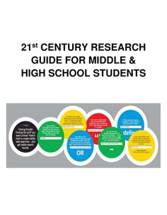 Century Research Guide for Middle & High School Students Inquiry Based Learning, Learning Resources, Learning Spanish, Tes Resources, Learning Apps, French Flashcards, Effective Presentation, Information Literacy, Research Skills