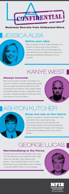 Infographic: 4 Business Lessons You Can Learn from Hollywood Stars