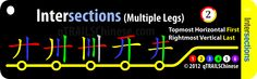 qTRAIL 2: Intersections (Multiple Legs)
