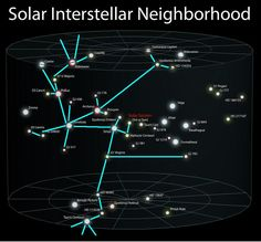 dogon star system | Sirius Star System Map http://www.miniwargaming.com/forum/viewtopic ...