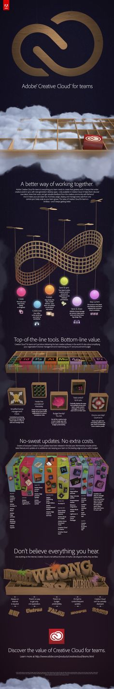 Infographic: Adobe Creative Cloud for teams. What's It All About?