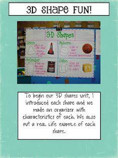 Very cool teacher blog!    3D anchor chart
