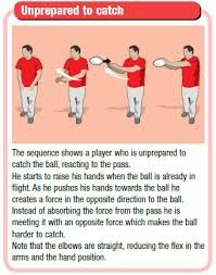 rugby passing technique - Google Search Tag Rugby, Rugby Drills, Rugby Poster, Rugby Training, Coaching, Nutrition, Posters, Workout, Google Search