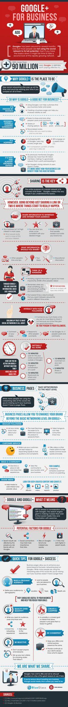 Infografik, Google+ für Unternehmen  http://www.futurebiz.de/artikel/google-fur-unternehmen-infografik/