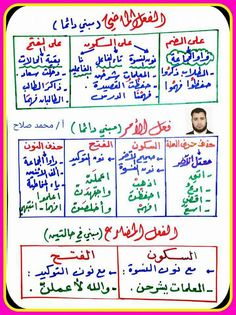 Write Arabic, Arabic Words, Arabic Sentences, Learn Arabic Online, Arabic Lessons, Islamic Phrases, Arabic Language, Learning Arabic, Study Skills