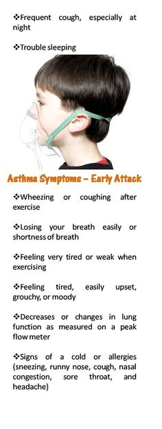 ASTHMA EARLY SIGNS [ALL GENDER]