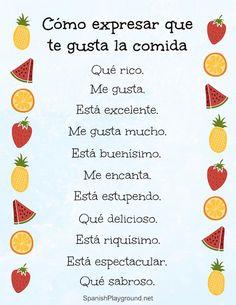 Spanish Synonyms for Elementary Students - Spanish Playground