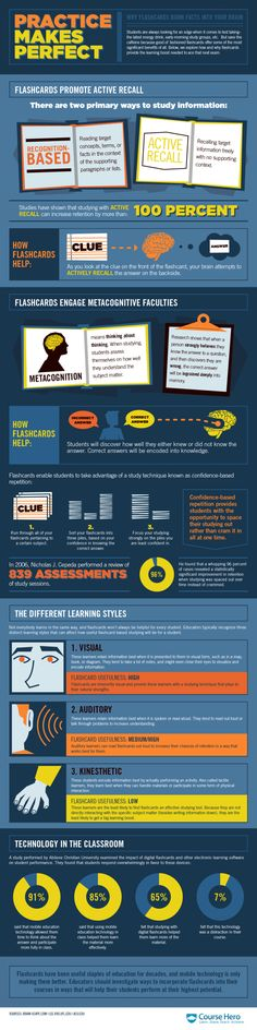 Find here some interesting information and tips on using flashcards as a repetition tool. #infographic #2012 #tips