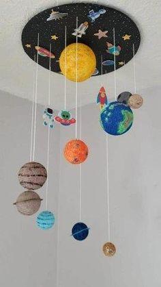 20 Ideias e atividades sobre o dia e noite, sistema solar, terra e espaço para diversas idades - Educação Infantil e Fundamental