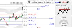 StockConsultant.com - ETE ($ETE) Energy Transfer Equity LP stock back up for a breakout watch above 18.92, good volume, analysis charts