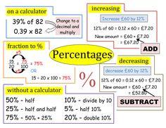 math- percentages unit