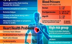 Tips for heart problems