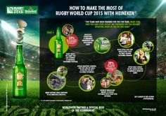 Heineken unveils on-trade support for Rugby World Cup