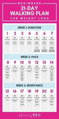 Weight Loss Meals, Weight Loss Challenge, Weight Loss Program, Weight Loss Transformation, Weight Lifting, Walking Challenge, Weight Training, August Workout Challenge, Weight Loss Exercise Plan