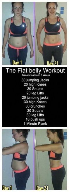 Belly Fat Workout - The Flat belly Workout, and if you Struggling With Obesity - The Impact It Can Cause On Mind And Body 3 week diet fitness workout plan quick fat loss weight loss guide inspiration Do This One Unusual Trick Befor At Home Workout Plan, At Home Workouts, Quick Workout At Home, Home Workout With Weights, Starter Workout Plan, Quick Morning Workout, Morning Exercises, Flat Belly Workout, Baby Belly Workout