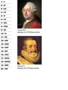 les chiffres romains - ce2 - Dans ma classe, il y a...