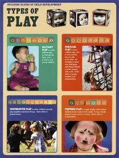 Child Development Print