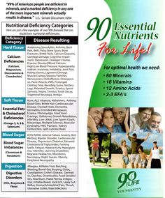 YOUNGEVITY NUTRITIONAL DEFICIENCY DISEASES>>>Hard tissue, soft tissue, blood sugar and/or digestion. healing is easy when you give the body the nutrients it needs to do the job it's supposed to do.