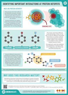 This latest Chemunicate graphic (the Compound Interest side project that works with chemistry researchers and institutions to highlight their research in graphical form) was made for the Cambridge … Engineering Science, Science Biology, Science Education, Science And Technology, Science Room, Science Geek, Science Fun, Chemistry Posters, Chemistry Lessons