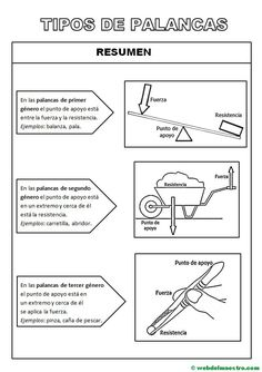 Tipos de palancas-Resumen Science Fair, Science Lessons, Science Projects, Science And Nature, Social Studies, Physics, Dental, Study, Teaching