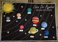Montessori Solar System Board , Montessori toys , Montessori toddler , Educational Toys, Handmade Craft, Felt Activities, Gift For Toddler