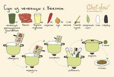 Суп из чечевицы с беконом - chefdaw