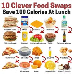 Here are 10 clever food swaps to save 100 calories at lunch. Healthy Food Swaps, Fast Healthy Meals, Healthy Food Options, Healthy Snacks, Healthy Eating, Healthy Weight, Healthy Habits, Healthy Choices, 100 Calories