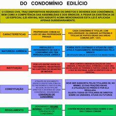 ENTENDEU DIREITO OU QUER QUE DESENHE ???: CONDOMÍNIO - ESPÉCIES