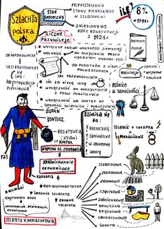 Life Is Strange, Study Notes, Art History, High School, Education, Learning, School Planner, Aga, Homeschooling