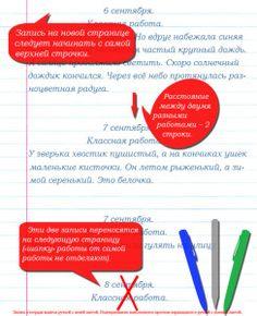 Правила оформления записей в тетради (1)