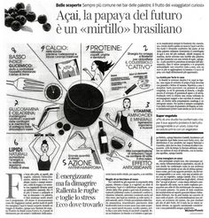 """Articolo """"Corriere della Sera"""""""