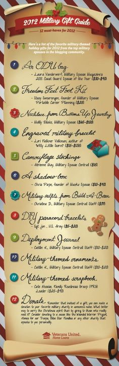 If there's a military spouse in your life you'd like to spoil (or if you'd like to spoil yourself), here's a few gift suggestions hand-picked by other military spouses.