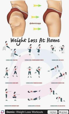 Exercise Fitness, Fitness Workouts, Gym Workout Tips, Fitness Workout For Women, Easy Workouts, Fitness Motivation, Fitness Weightloss, Weight Workouts, Post Workout