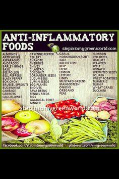 Anti Flammatory Foods