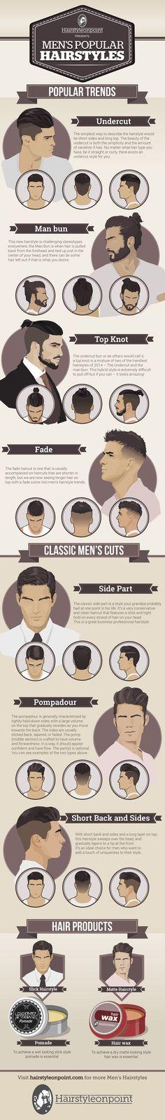En quête d'inspiration pour votre prochain passage chez le coiffeur ? N'allez pas plus loin : voici toutes les coupes de cheveux pour homme populaires en 2015.